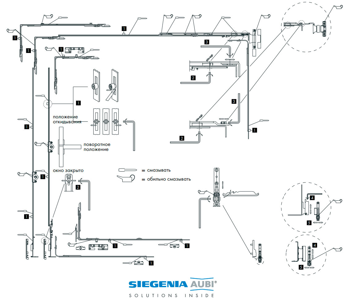 siegenia aubi favorit. Black Bedroom Furniture Sets. Home Design Ideas